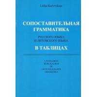 Lyginamoji rusų k. ir lietuvių k. gramatika